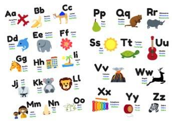 Alphabet trilingual bilingual