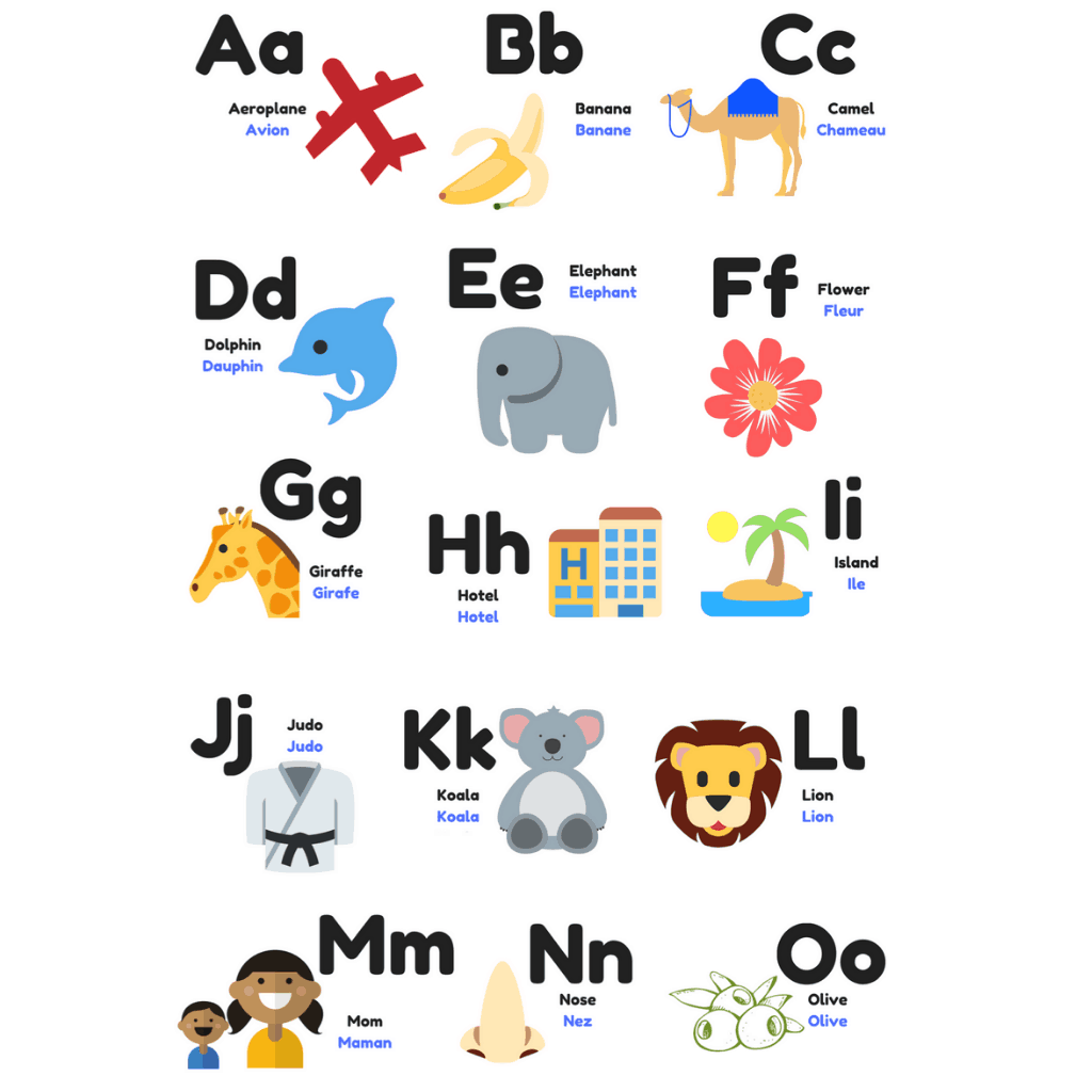 alphabet poster french